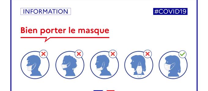 #COVID19 Situation sanitaire dans le Rhône et port du masque obligatoire à Lyon